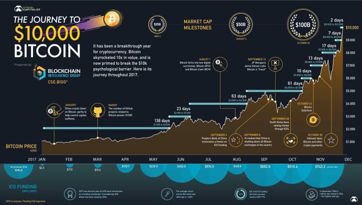 bitcoin-10k-final.jpg