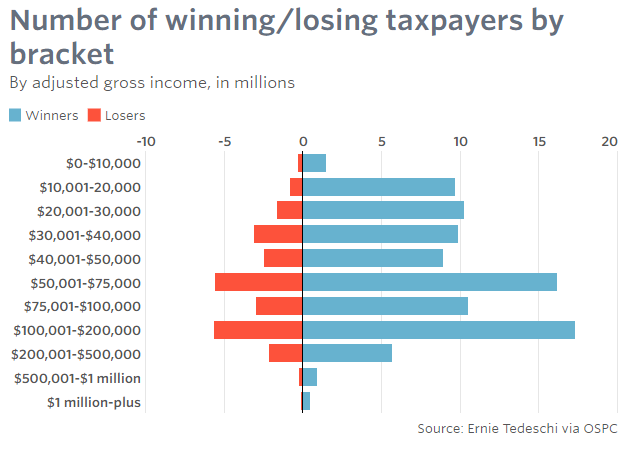 taxwinners.png